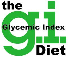 glycemic index text
