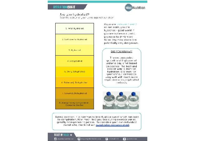 the importance of hydration and the hydrating power of gatorade Flying colours bottles of lucozade, gatorade and powerade  the allegedly  vast importance of hydration in exercise is now almost a cliche  that water is  insufficient to hydrate you, and that sports drinks do a better job.