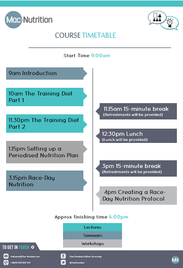 Triathlon Workshop Timetable Image