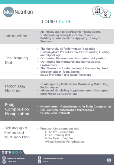 Team Sports Nutrition Workshop Course Guide
