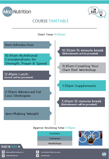 Weight Making Workshop Timetable Image
