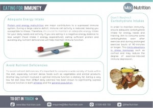 Eating for Immunity Website